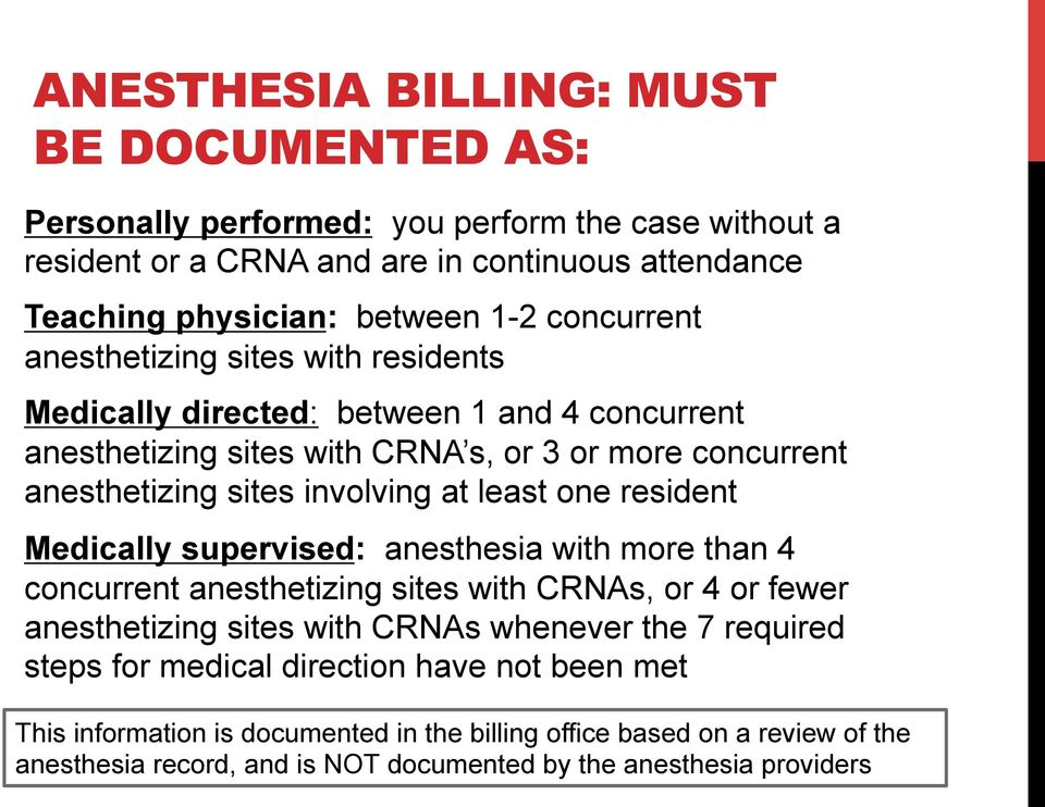 least one resident Medically supervised: anesthesia with more than 4 concurrent anesthetizing sites with CRNAs, or 4 or fewer anesthetizing sites with CRNAs whenever the 7 required