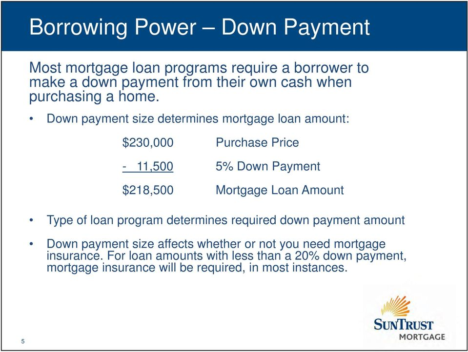 Down payment size determines mortgage loan amount: $230,000 Purchase Price - 11,500 5% Down Payment $218,500 Mortgage Loan