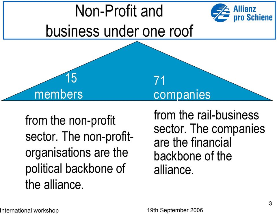 The non-profitorganisations are the political backbone of the alliance.