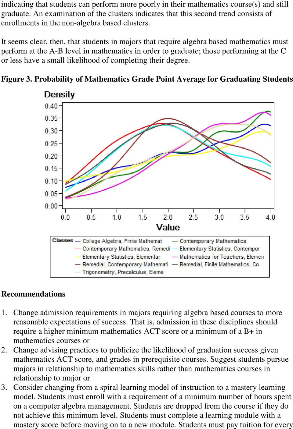 It seems clear, then, that students in majors that require algebra based mathematics must perform at the A-B level in mathematics in order to graduate; those performing at the C or less have a small