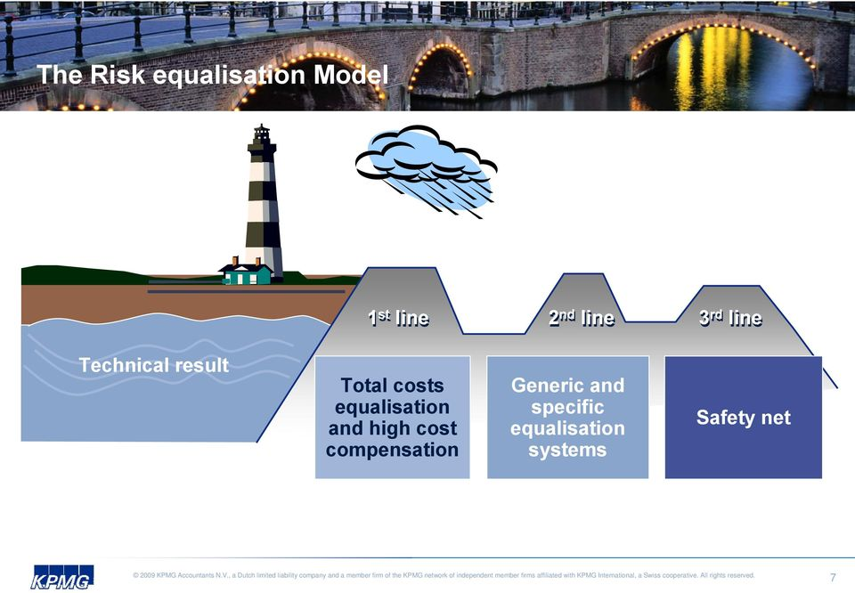 equalisation and high cost compensation