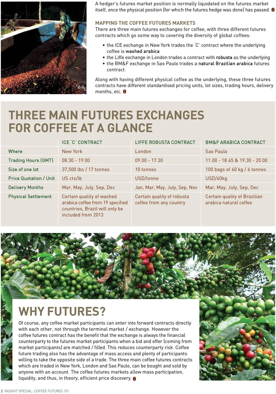 exchange in New York trades the C contract where the underlying coffee is washed arabica the Liffe exchange in London trades a contract with robusta as the underlying the BM&F exchange in Sao Paulo