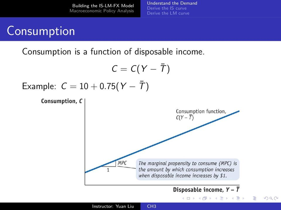 function of disposable income.