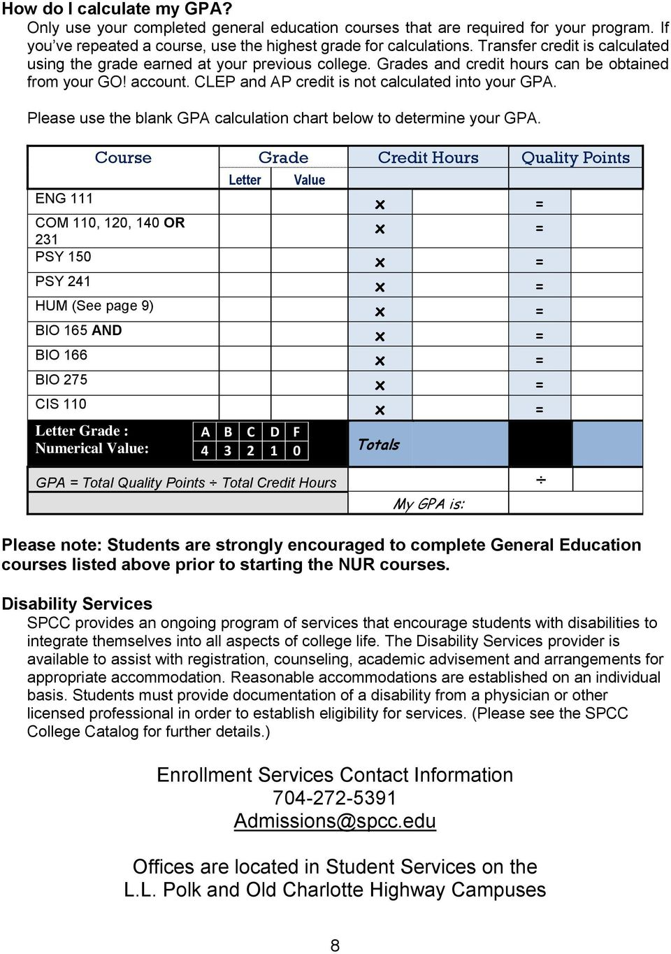Please use the blank GPA calculation chart below to determine your GPA.