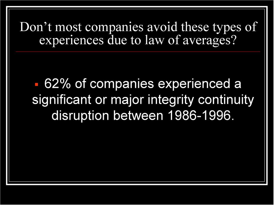 62% of companies experienced a significant