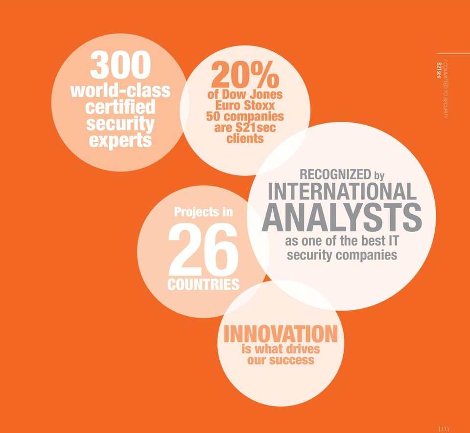 RECOGNIZED by INTERNATIONAL ANALYSTS as one of the best IT security
