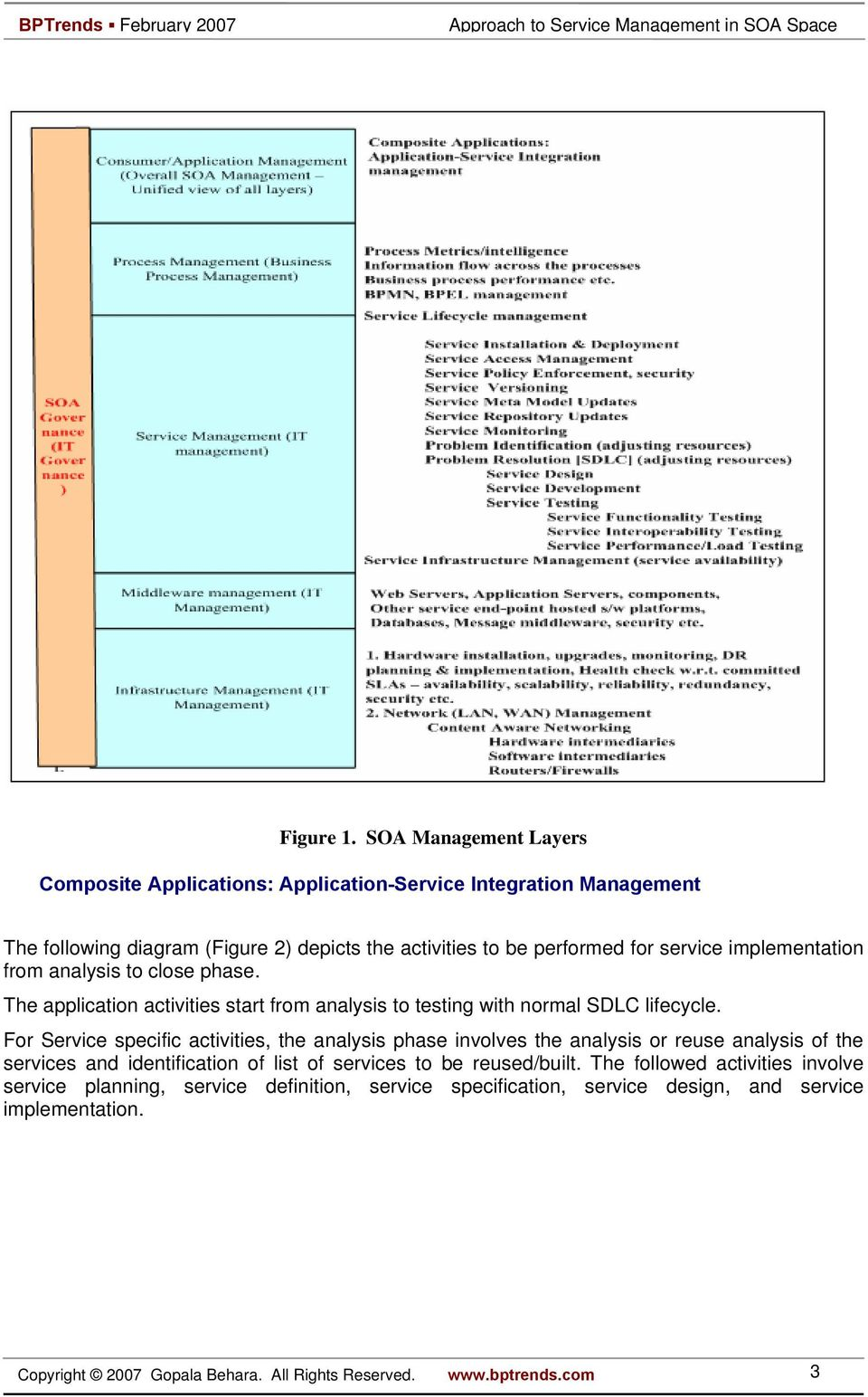 performed for service implementation from analysis to close phase. The application activities start from analysis to testing with normal SDLC lifecycle.