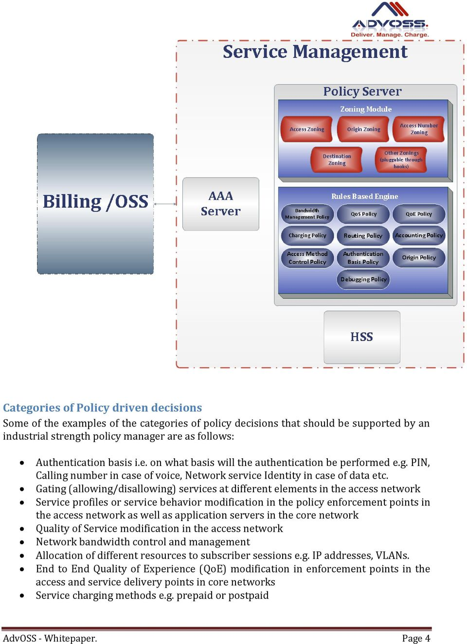 Gating (allowing/disallowing) services at different elements in the access network Service profiles or service behavior modification in the policy enforcement points in the access network as well as