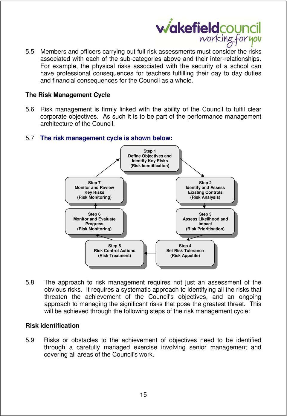 as a whole. The Risk Management Cycle 5.6 Risk management is firmly linked with the ability of the Council to fulfil clear corporate objectives.