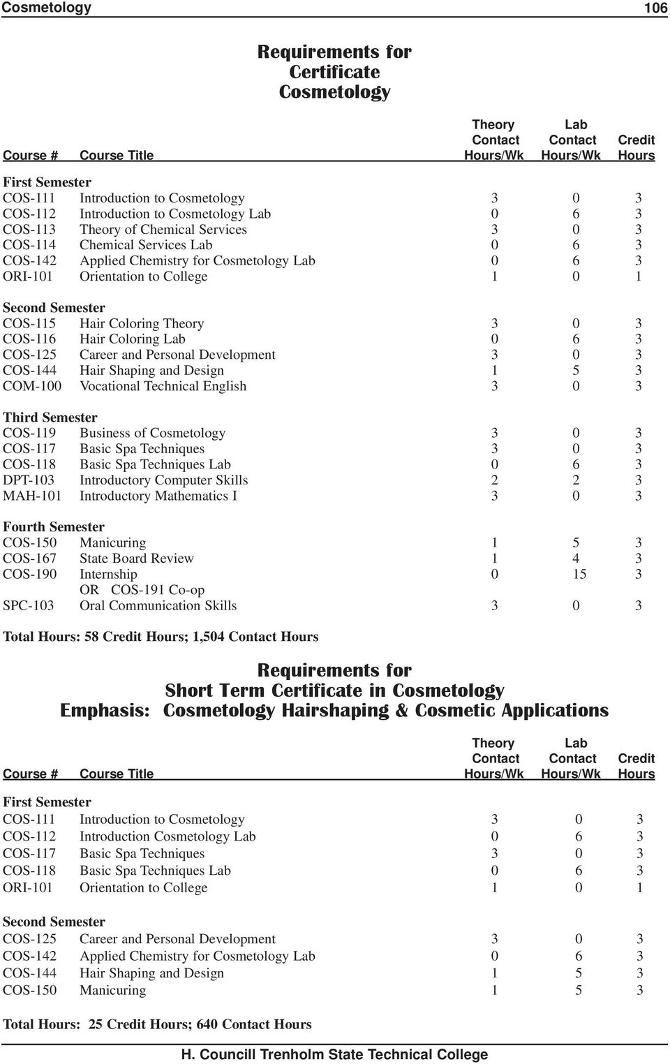 Design 1 5 3 COM-100 Vocational Technical English 3 0 3 Third Semester COS-119 Business of Cosmetology 3 0 3 COS-117 Basic Spa Techniques 3 0 3 COS-118 Basic Spa Techniques Lab 0 6 3 DPT-103