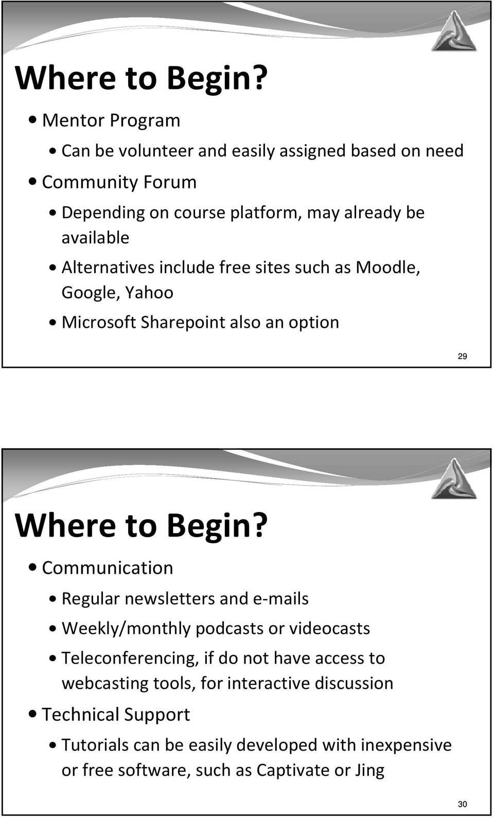 Alternatives include free sites such as Moodle, Google, Yahoo Microsoft Sharepoint also an option 29  Communication Regular newsletters and
