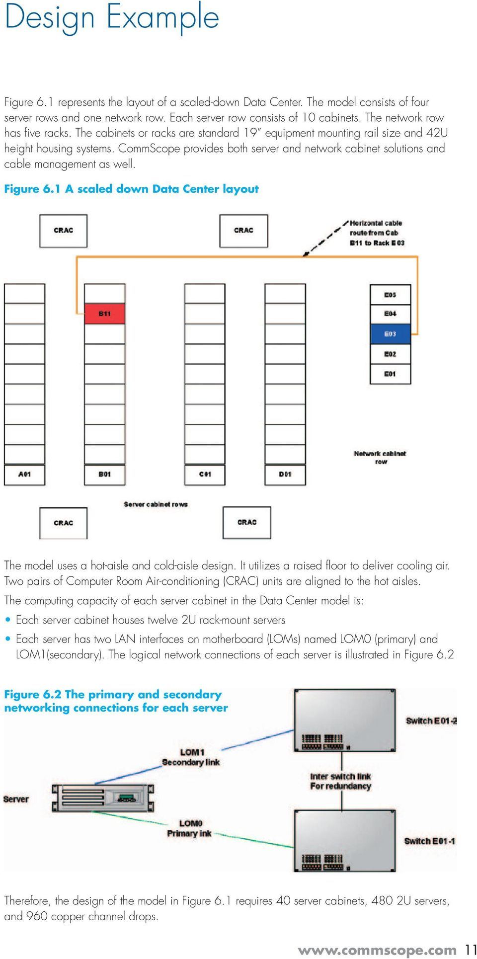 CommScope provides both server and network cabinet solutions and cable management as well. Figure 6.1 A scaled down Data Center layout The model uses a hot-aisle and cold-aisle design.