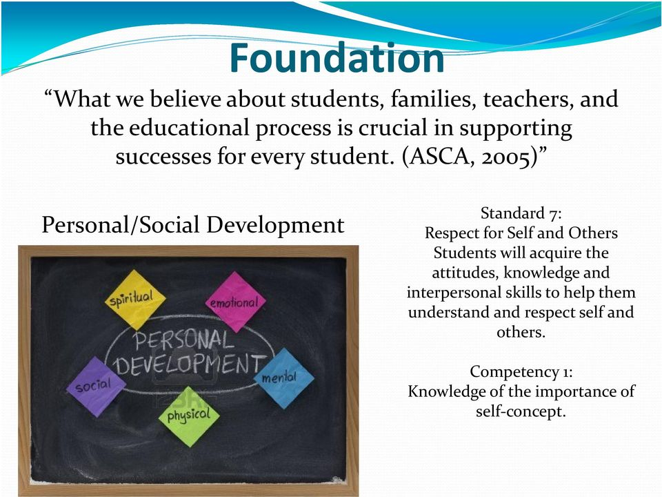 (ASCA, 2005) Personal/Social Development Standard 7: Respect for Self and Others Students will acquire