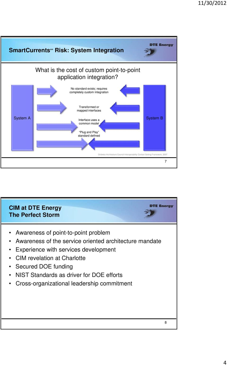 defined Gridwise Architecture Council Interoperability Context Setting Framework, 007 7 CIM at DTE Energy The Perfect Storm Awareness of point-to-point problem Awareness