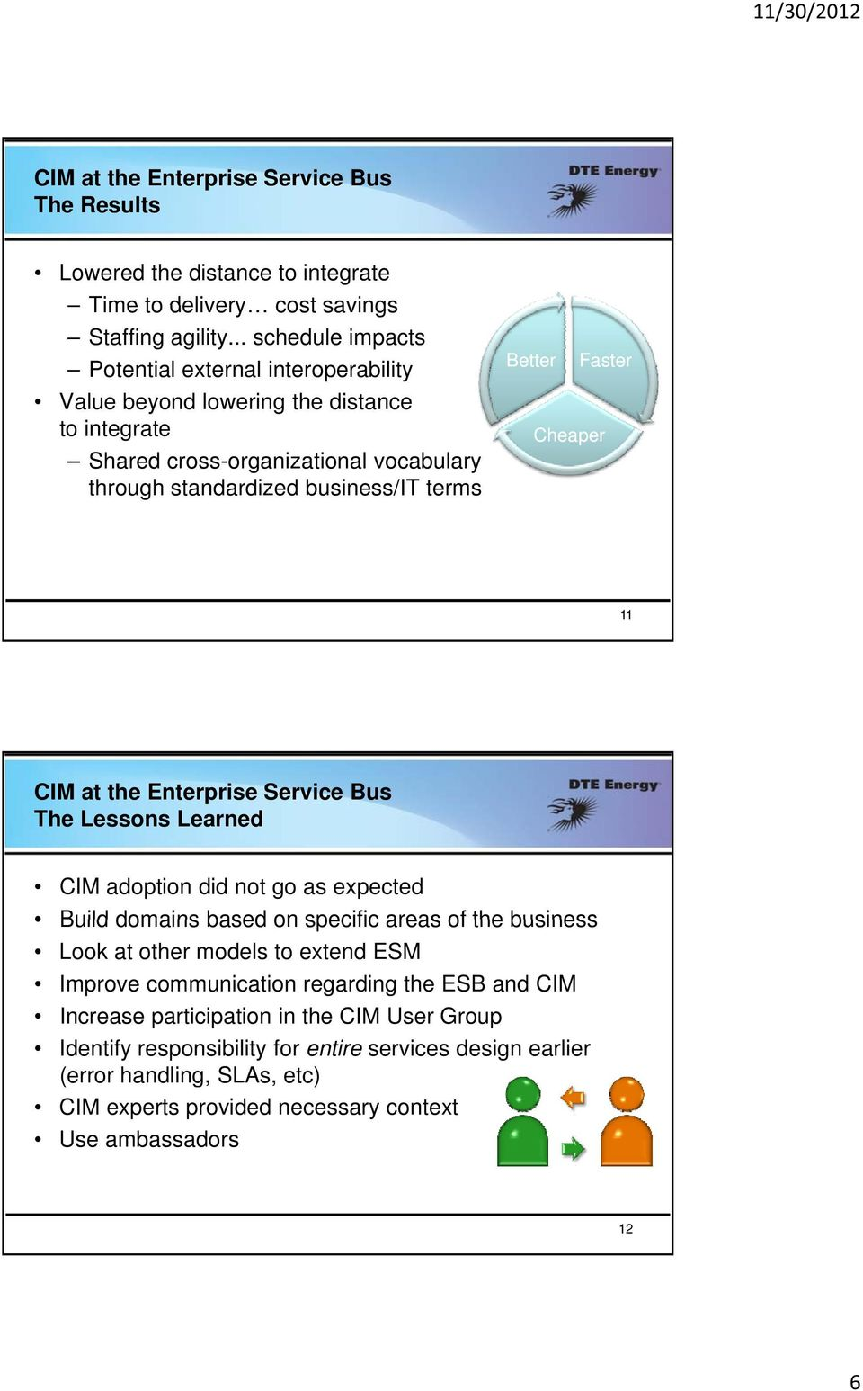 business/it terms Better Faster Cheaper The Lessons Learned CIM adoption did not go as expected Build domains based on specific areas of the business Look at other models
