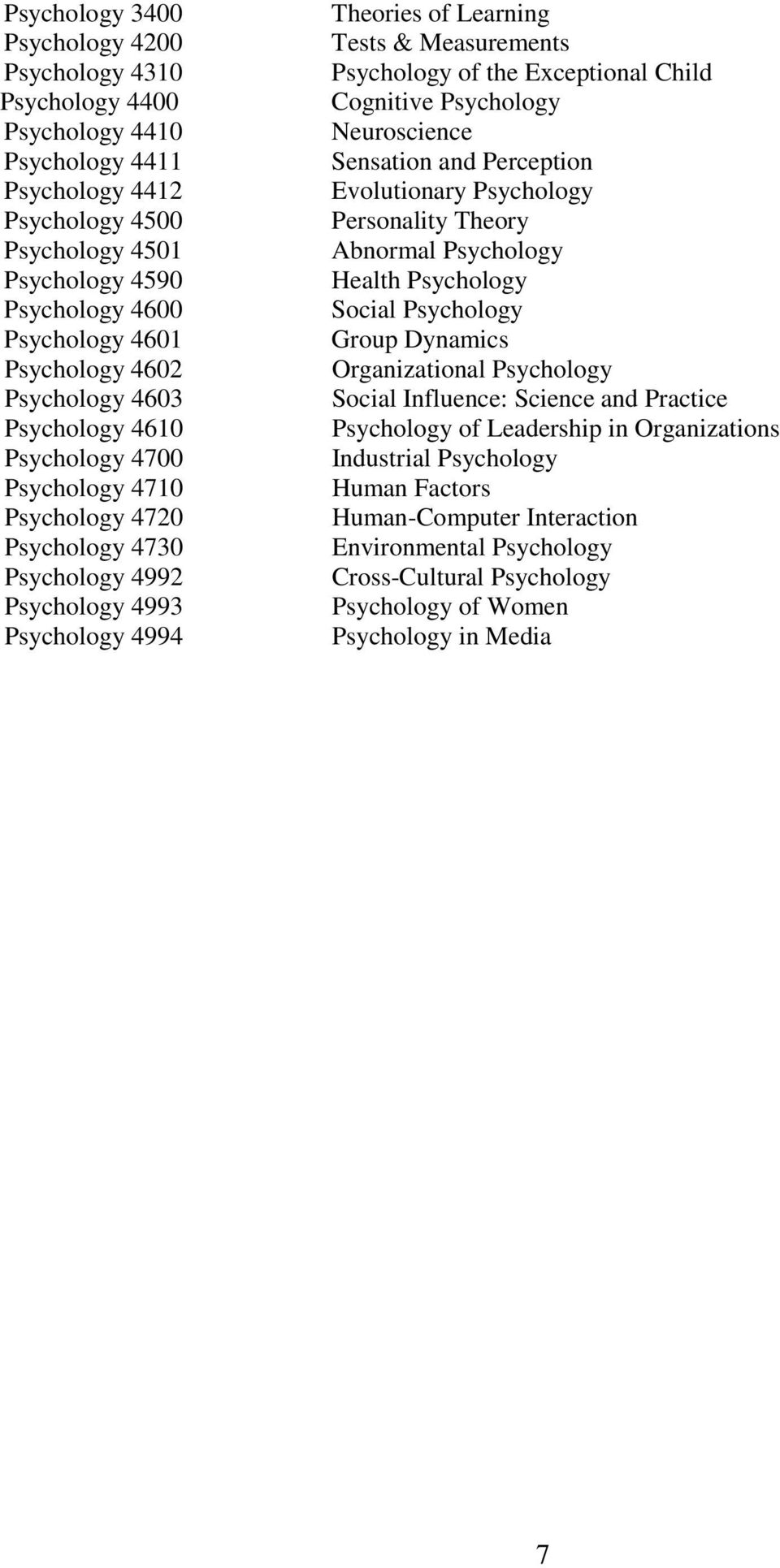Measurements Psychology of the Exceptional Child Cognitive Psychology Neuroscience Sensation and Perception Evolutionary Psychology Personality Theory Abnormal Psychology Health Psychology Social