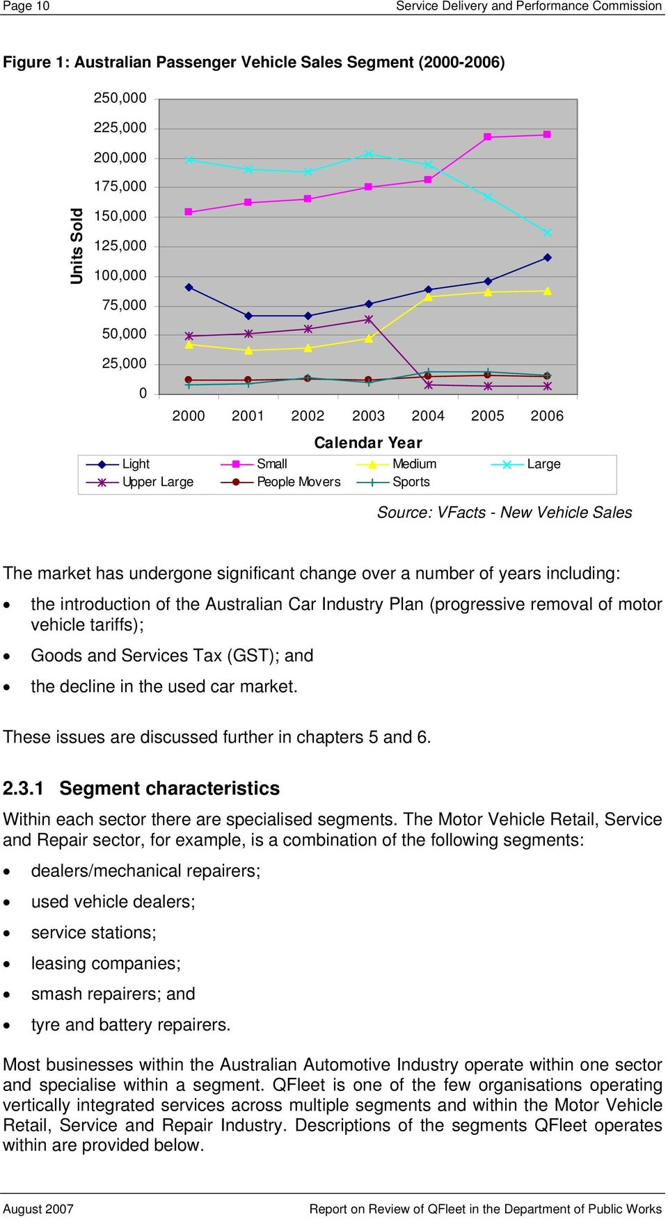 a number of years including: the introduction of the Australian Car Industry Plan (progressive removal of motor vehicle tariffs); Goods and Services Tax (GST); and the decline in the used car market.