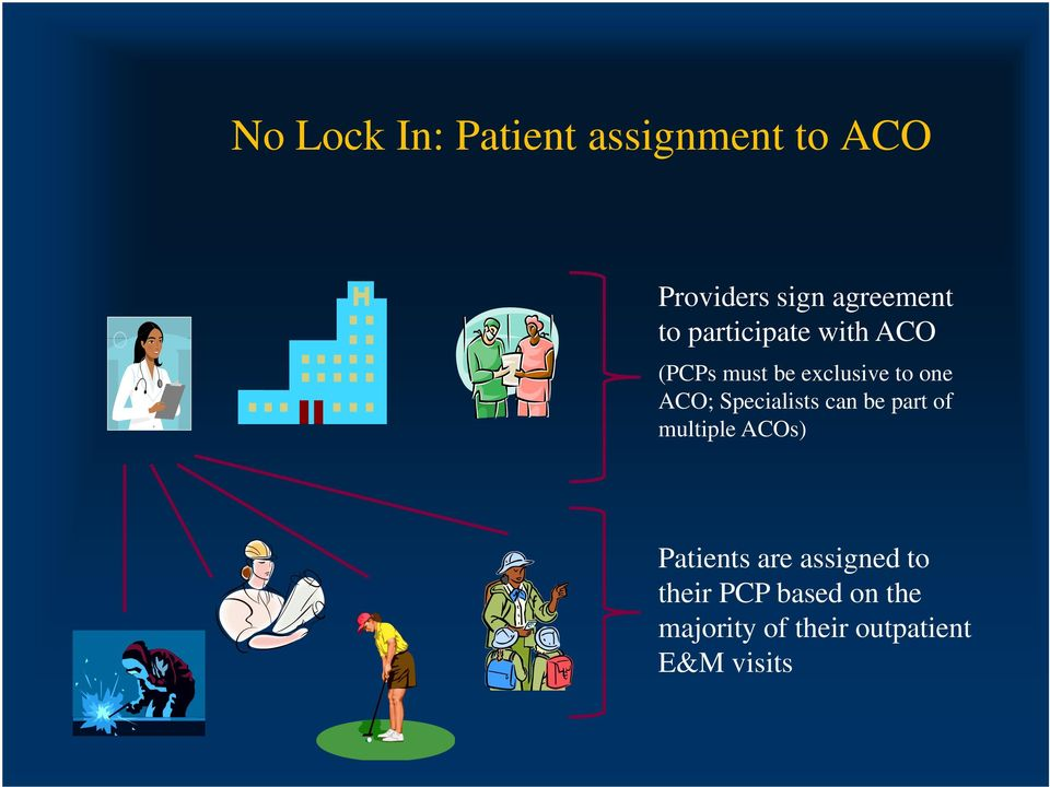 can be part of multiple ACOs) Patients are assigned to Patients are