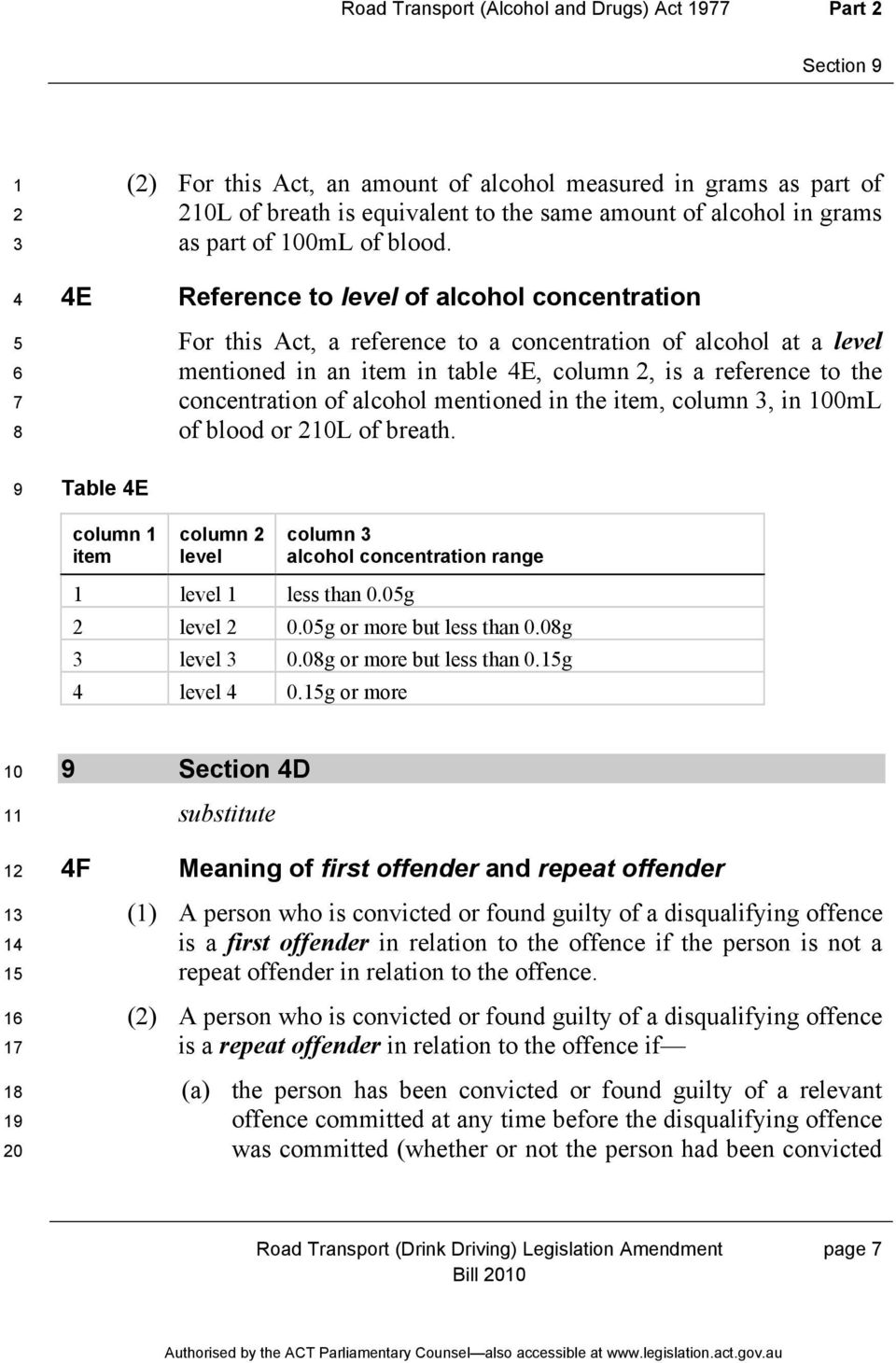 Reference to level of alcohol concentration For this Act, a reference to a concentration of alcohol at a level mentioned in an item in table E, column, is a reference to the concentration of alcohol