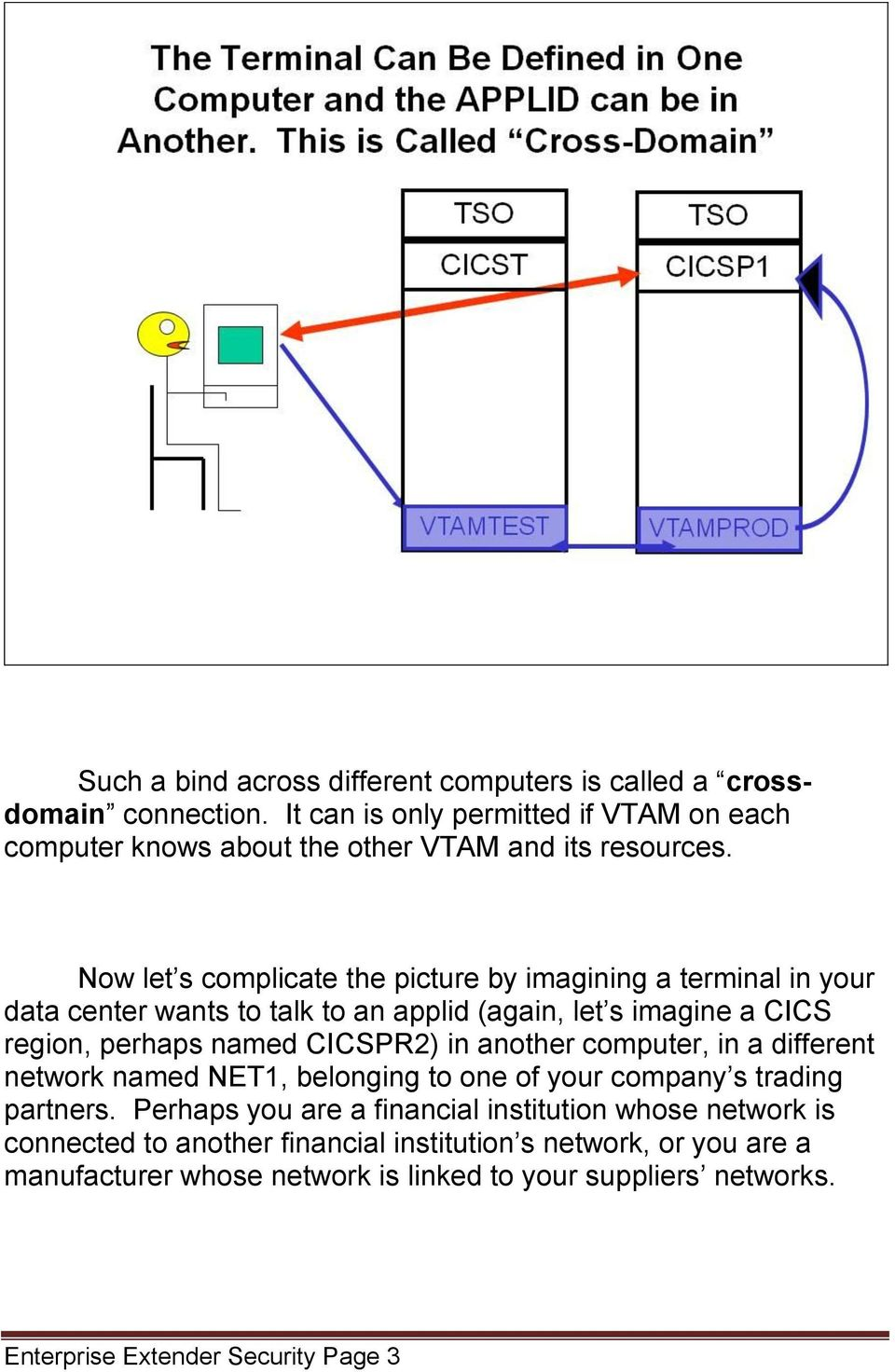 Now let s complicate the picture by imagining a terminal in your data center wants to talk to an applid (again, let s imagine a CICS region, perhaps named CICSPR2) in