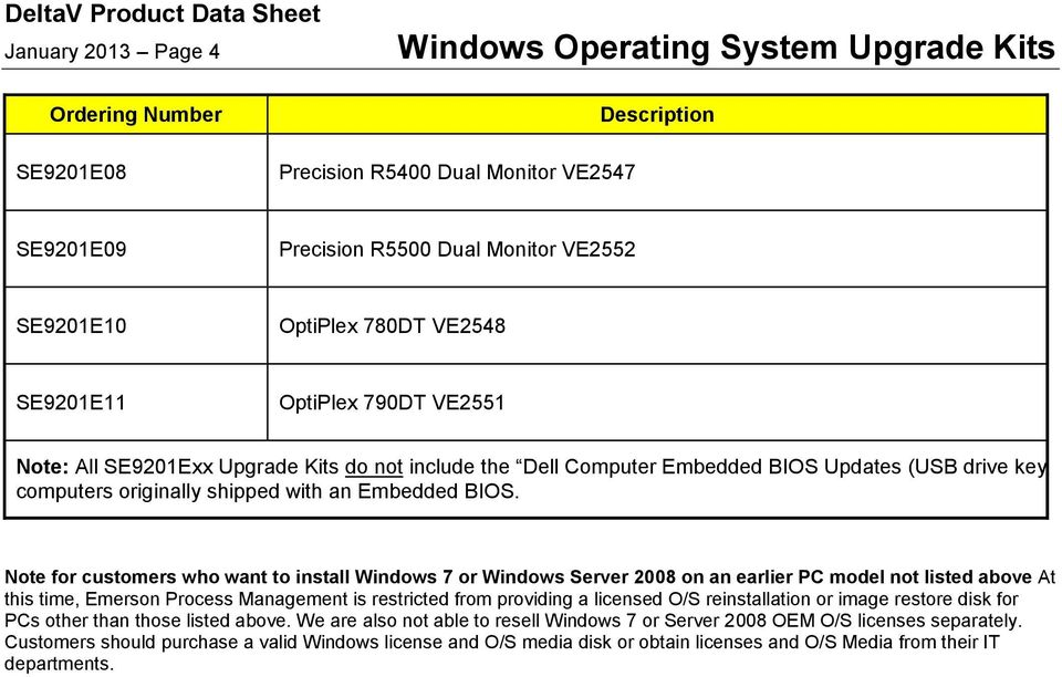 Note for customers who want to install Windows 7 or Windows Server 2008 on an earlier PC model not listed above At this time, Emerson Process Management is restricted from providing a licensed O/S