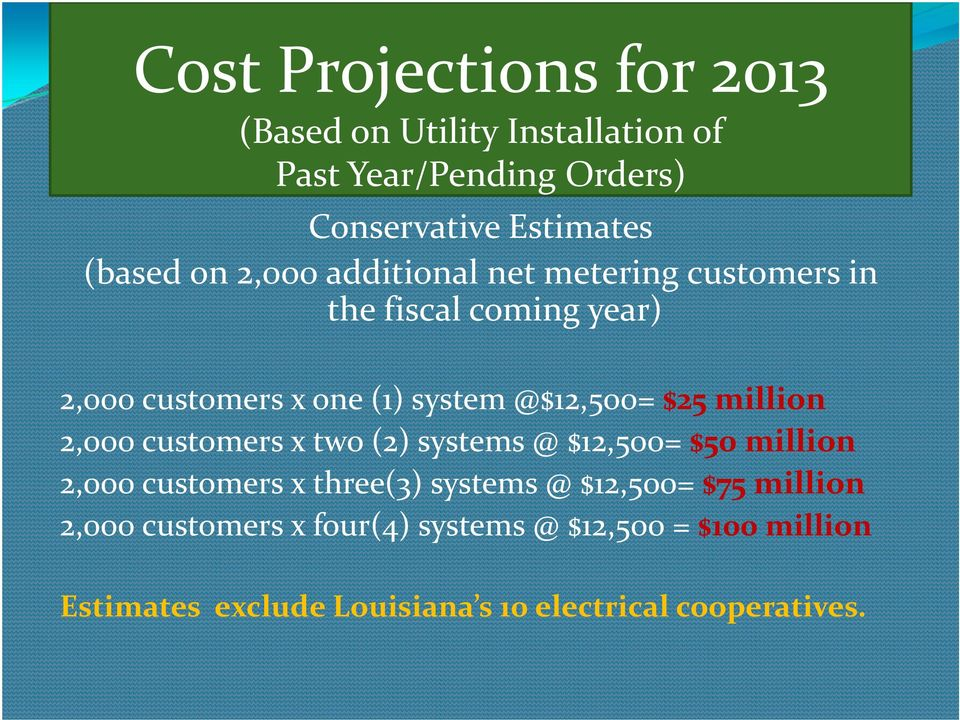 million 2,000 customers x two (2) systems @ $12,500= $50 million 2,000 customers x three(3) systems @ $12,500= $75