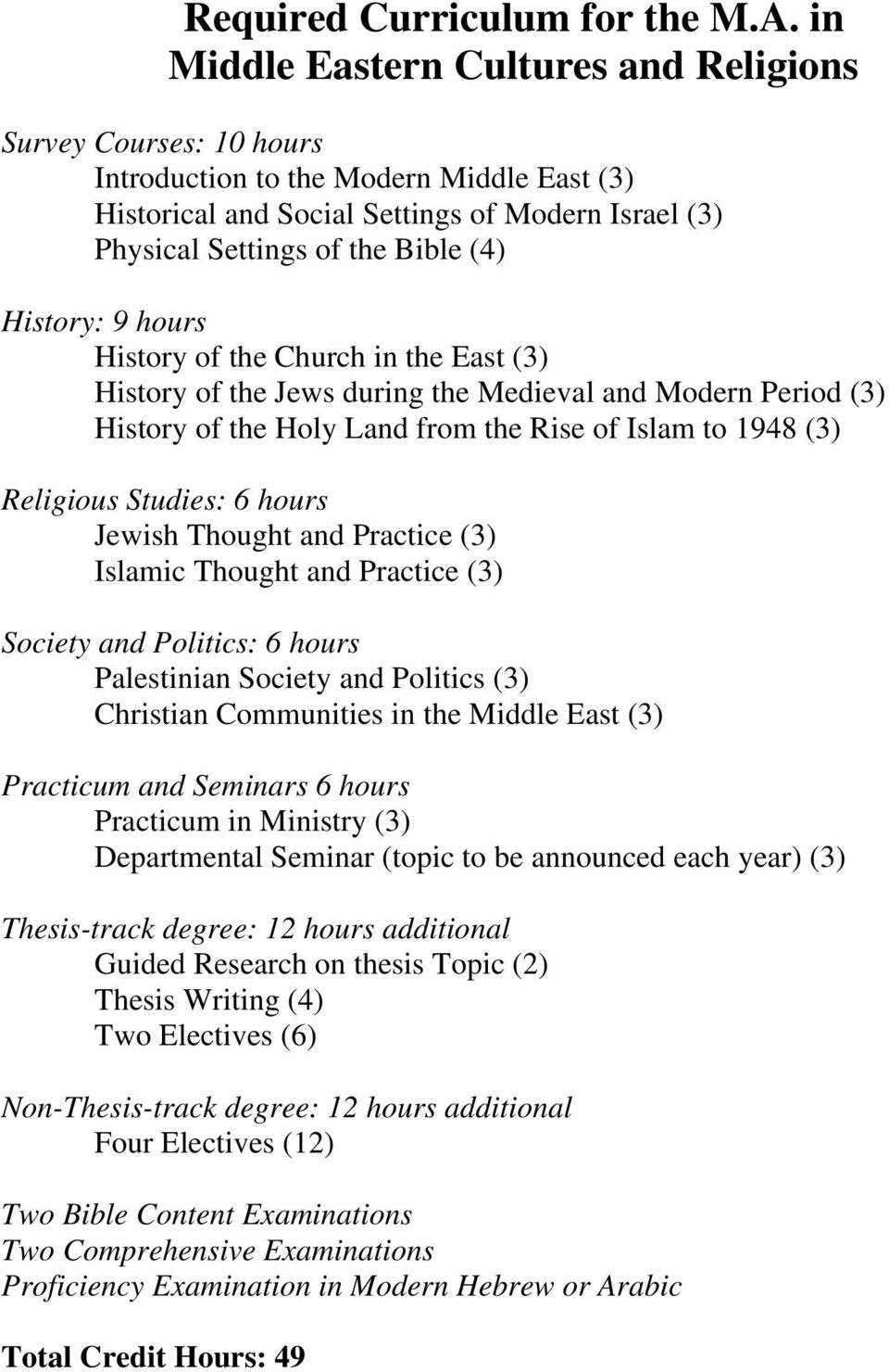 in the East (3) History of the Jews during the Medieval and Modern Period (3) History of the Holy Land from the Rise of Islam to 1948 (3) Religious Studies: 6 hours Jewish Thought and Practice (3)