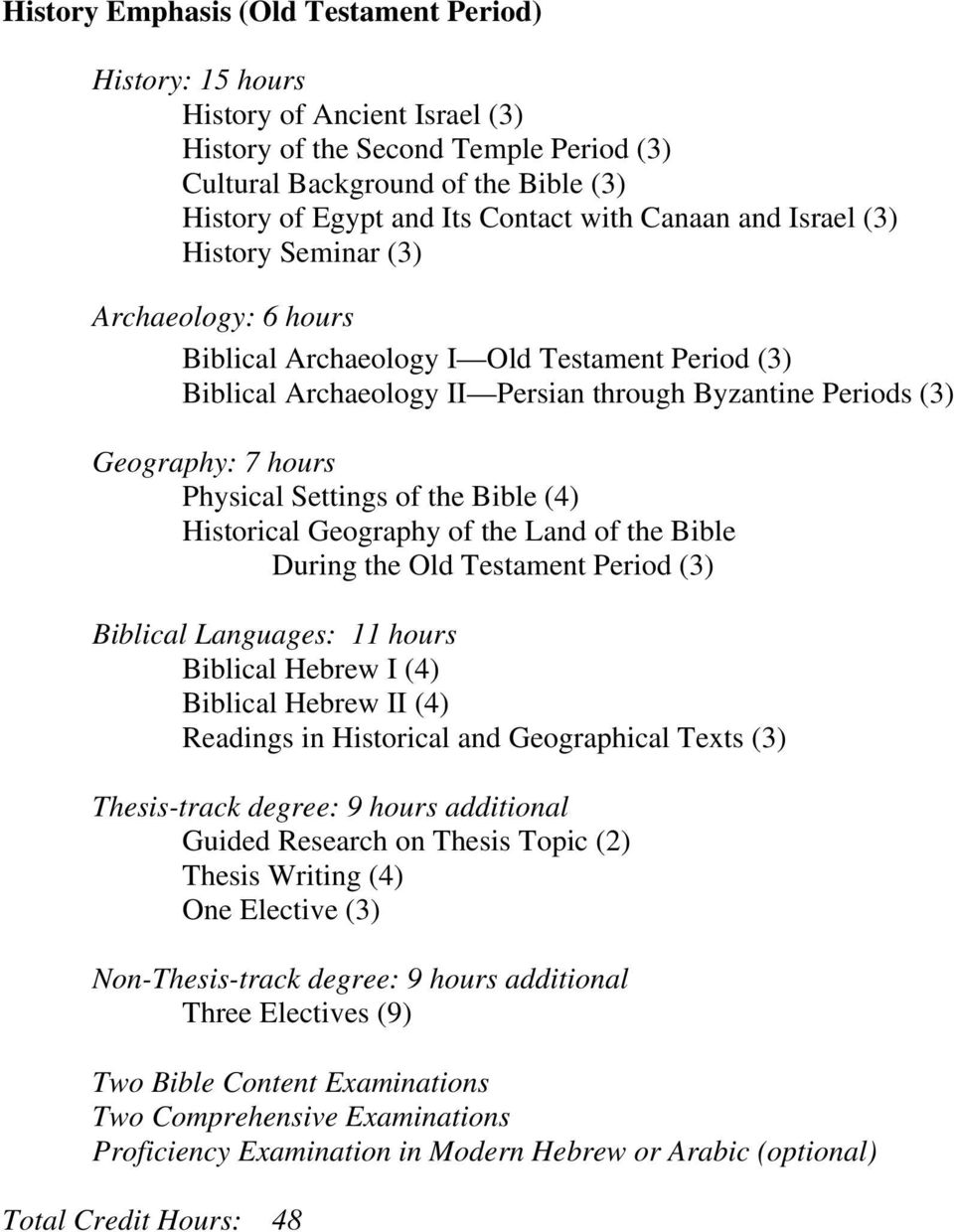 Geography: 7 hours Historical Geography of the Land of the Bible During the Old Testament Period (3) Biblical Languages: 11