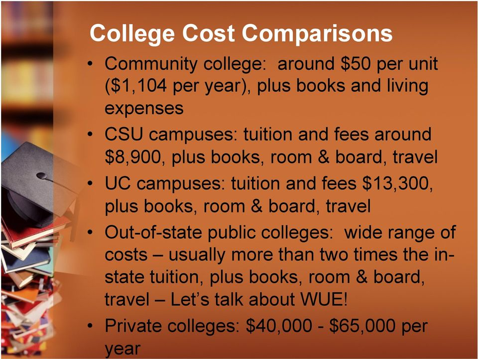 $13,300, plus books, room & board, travel Out-of-state public colleges: wide range of costs usually more than two