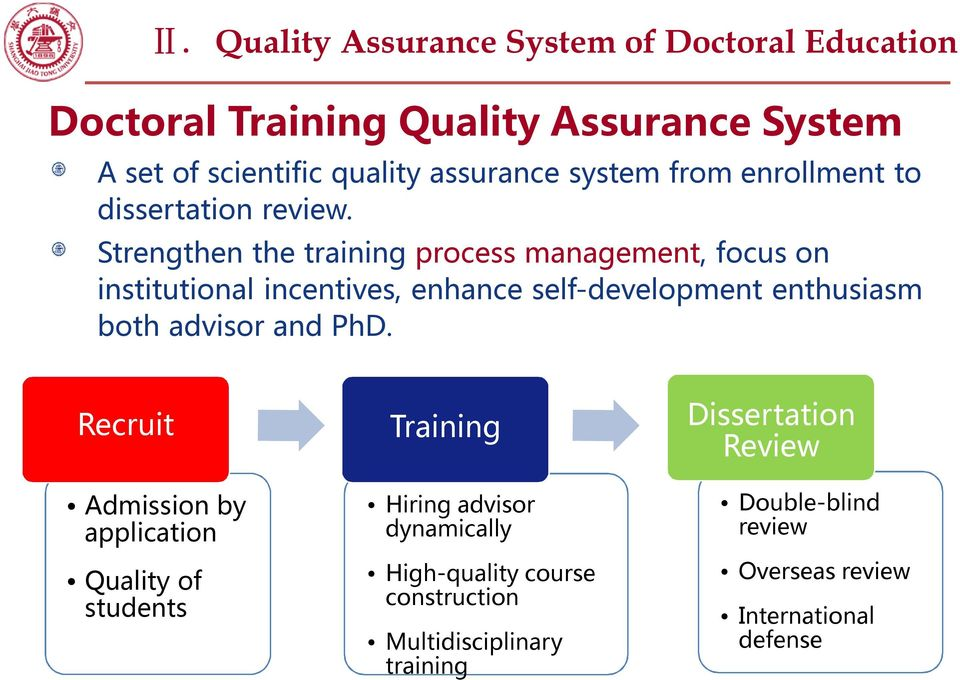 Strengthen the training process management, focus on institutional incentives, enhance self-development enthusiasm both advisor and PhD.