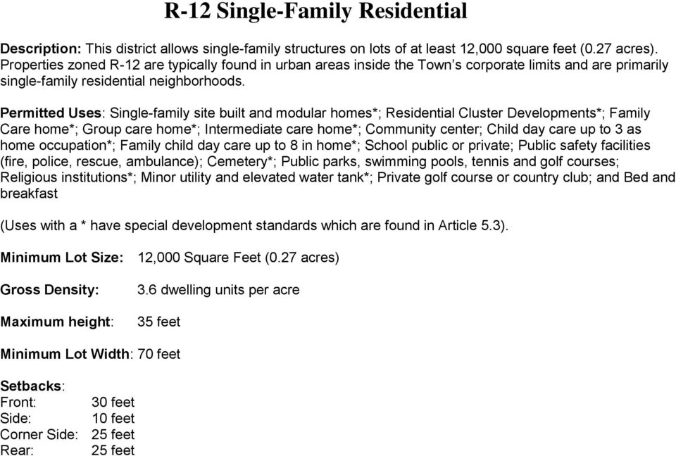 Permitted Uses: Single-family site built and modular homes*; Residential Cluster Developments*; Family Care home*; Group care home*; Intermediate care home*; Community center; Child day care up to 3
