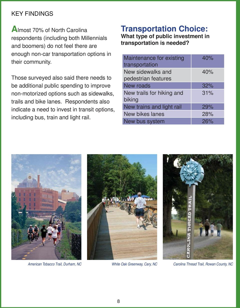 Respondents also indicate a need to invest in transit options, including bus, train and light rail. Transportation Choice: What type of public investment in transportation is needed?