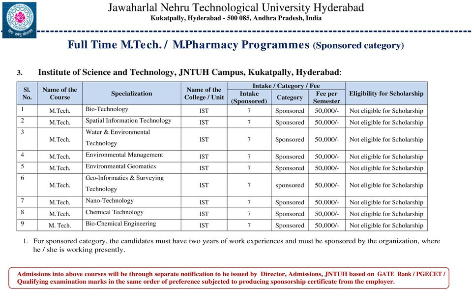 Tech. Environmental Management IST 7 Sponsored 50,000/- Not eligible for 5 M.Tech. Environmental Geomatics IST 7 Sponsored 50,000/- Not eligible for 6 M.Tech. Geo-Informatics & Surveying Technology IST 7 sponsored 50,000/- Not eligible for 7 M.