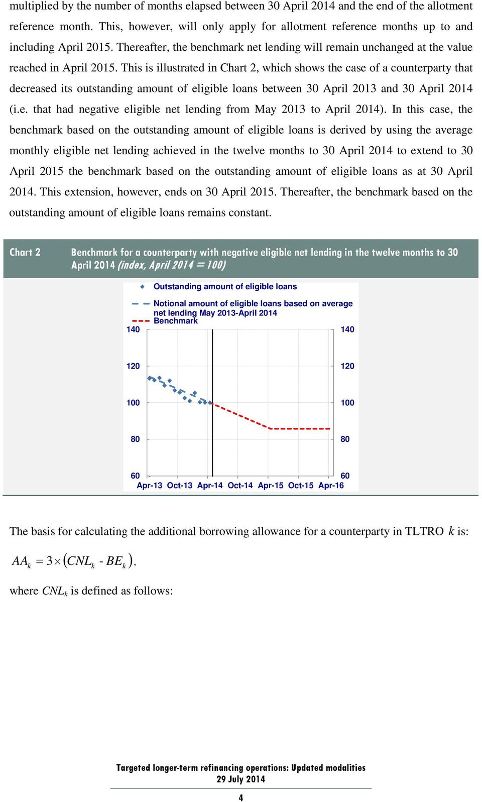 This is illustrated in Chart 2, which shows the case of a counterparty that decreased its outstanding amount of eligible loans between 0 April 201 and 0 April 2014 (i.e. that had negative eligible net lending from May 201 to April 2014).