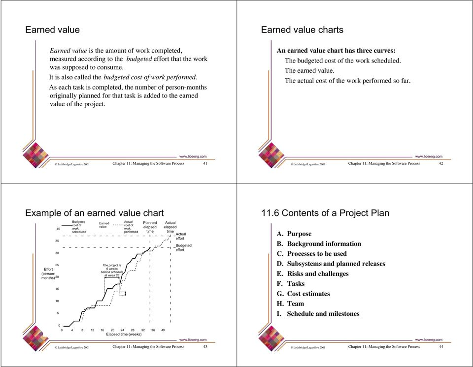 Earned value charts An earned value chart has three curves: The budgeted cost of the work scheduled. The earned value. The actual cost of the work performed so far.