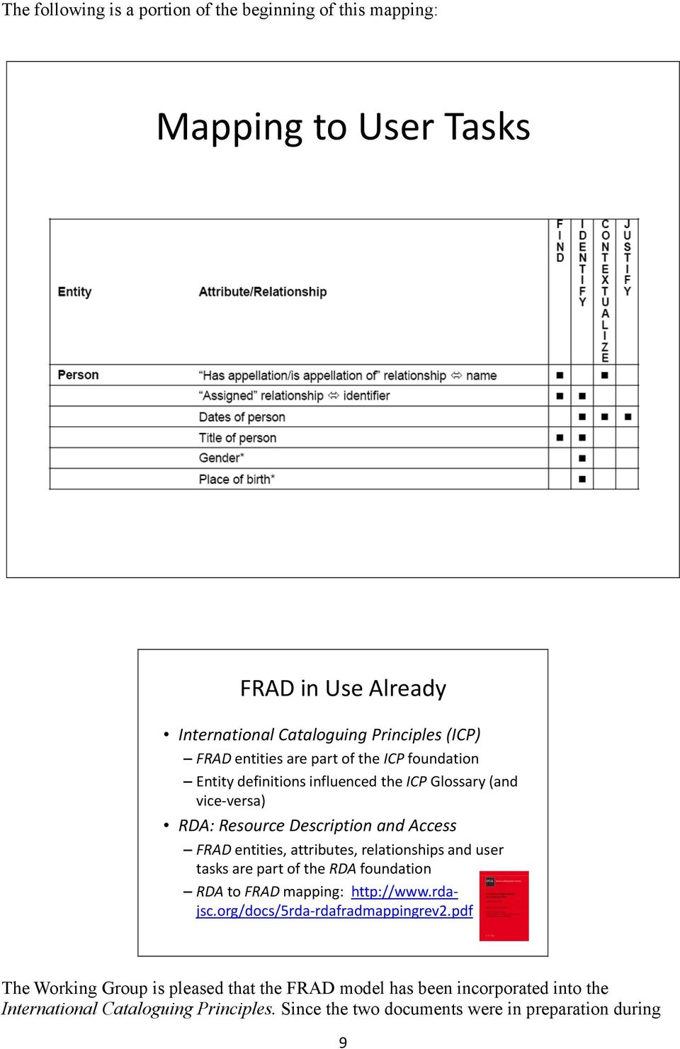 attributes, relationships and user tasks are part of the RDA foundation RDA to FRAD mapping: http://www.rdajsc.org/docs/5rda-rdafradmappingrev2.