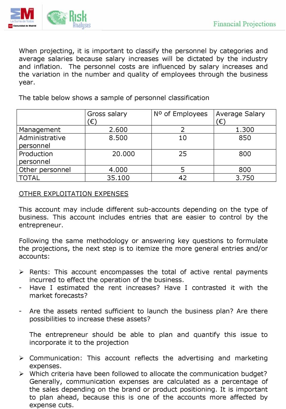 The table below shows a sample of personnel classification Gross salary ( ) Nº of Employees Average Salary ( ) Management 2.600 2 1.300 Administrative 8.500 10 850 personnel Production 20.