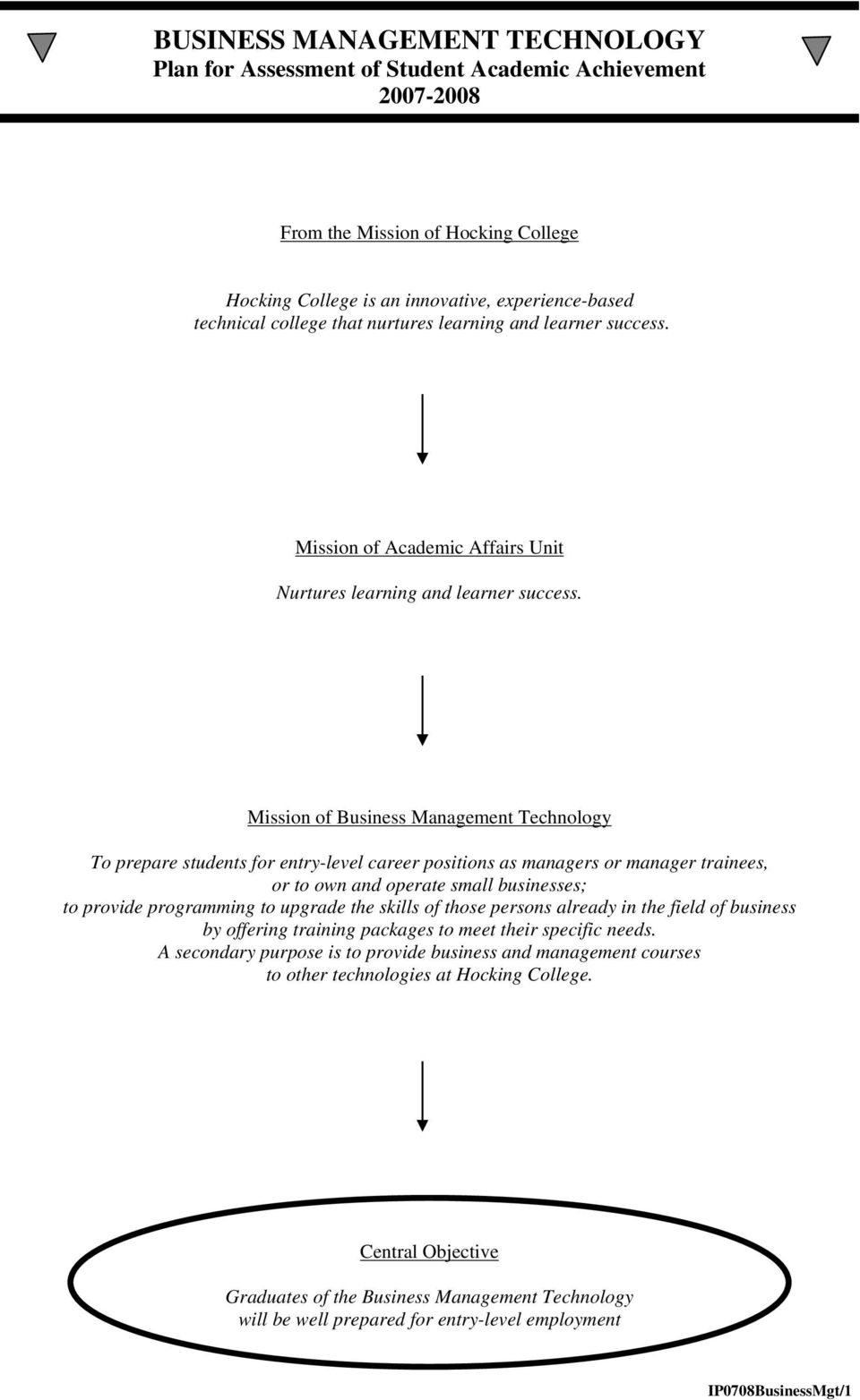 Mission of Business Management Technology To prepare students for entry-level career positions as managers or manager trainees, or to own and operate small businesses; to provide programming to