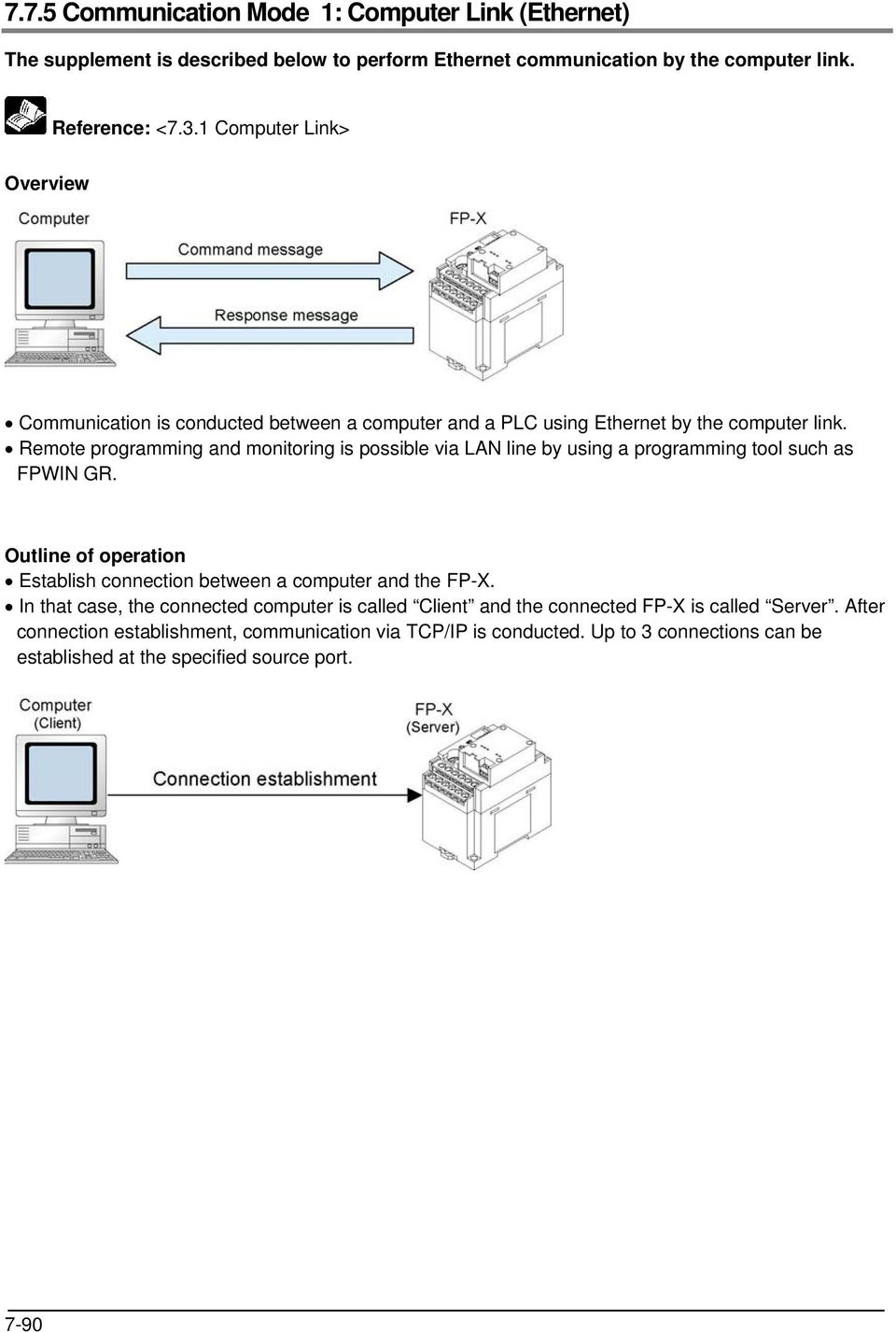 Remote programming and monitoring is possible via LAN line by using a programming tool such as FPWIN GR.