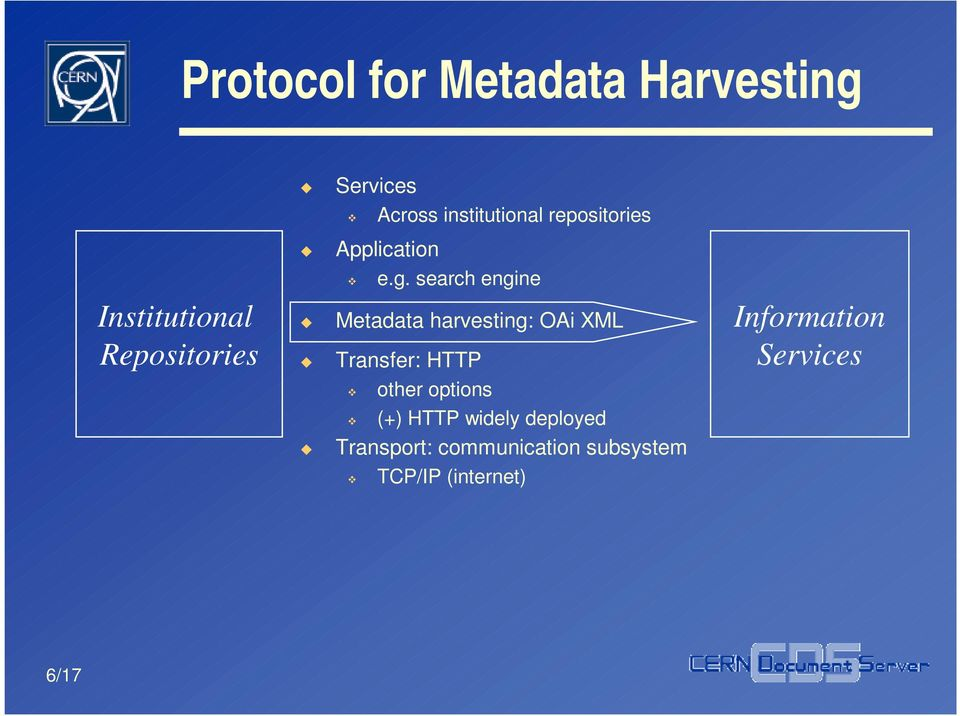 search engine Metadata harvesting: OAi XML Transfer: HTTP other options