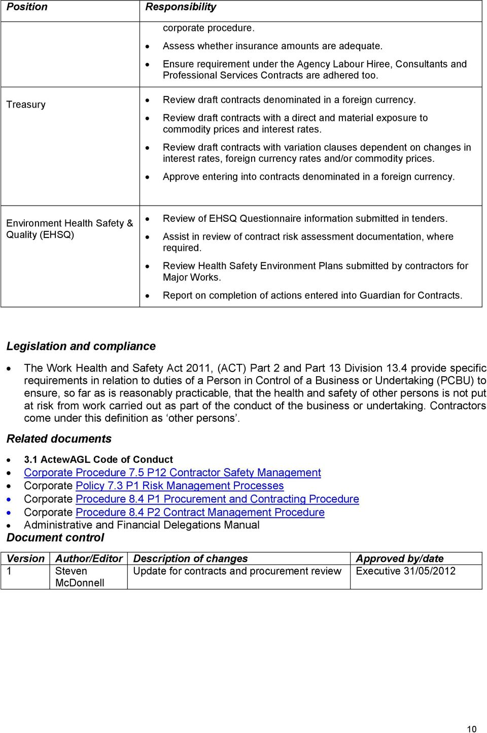Procurement Contracting And Contract Management Policy