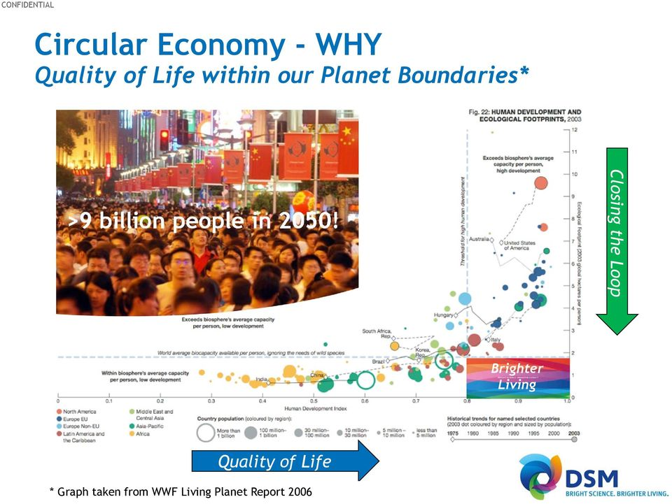 Brighter Living Quality of Life * Page Graph 3 taken