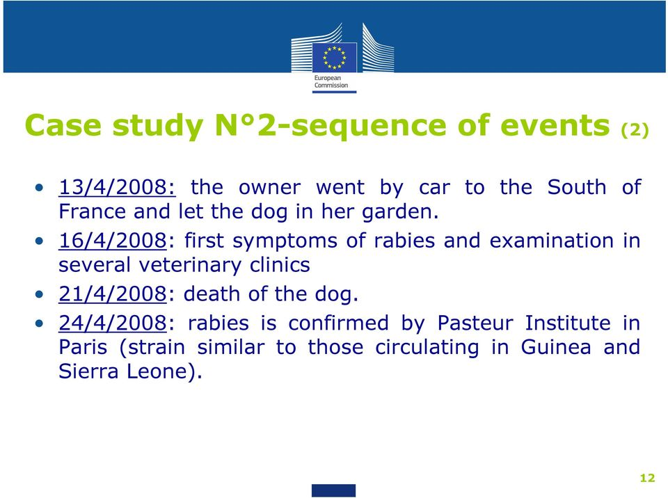 16/4/2008: first symptoms of rabies and examination in several veterinary clinics