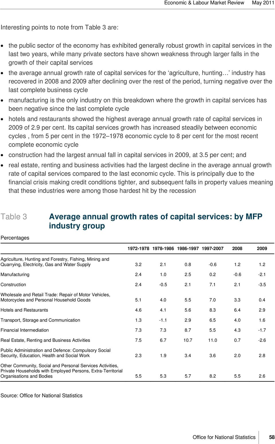 declining over the rest of the period, turning negative over the last complete business cycle manufacturing is the only industry on this breakdown where the growth in capital services has been