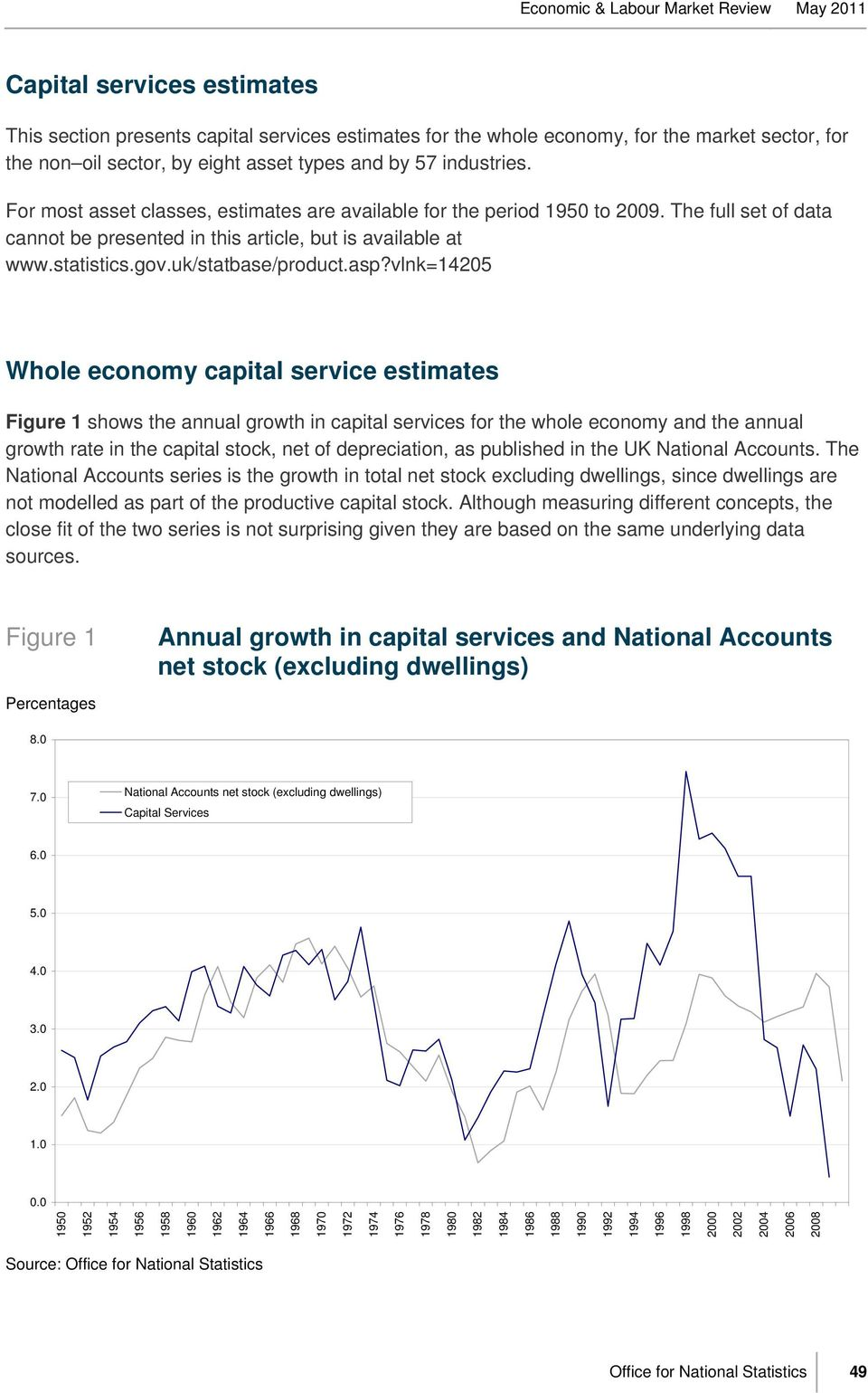 vlnk=14205 Whole economy capital service estimates Figure 1 shows the annual growth in capital services for the whole economy and the annual growth rate in the capital stock, net of depreciation, as