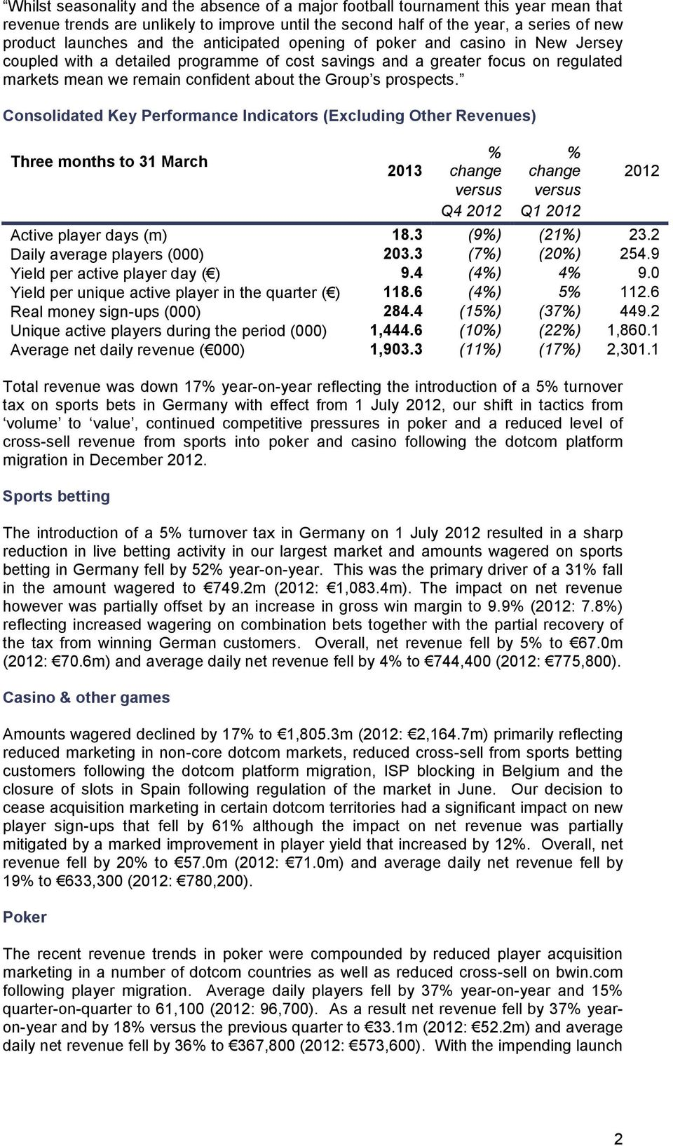 prospects. Consolidated Key Performance Indicators (Excluding Other Revenues) Three months to 31 March 2013 % change % change 2012 Active player days (m) 18.3 (9%) (21%) 23.