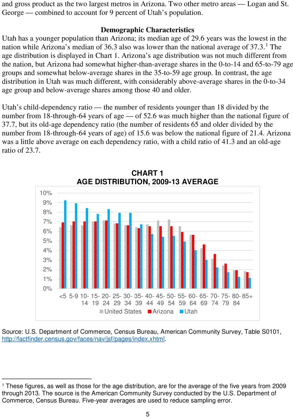 3 also was lower than the national average of 37.3. 1 The age distribution is displayed in Chart 1.