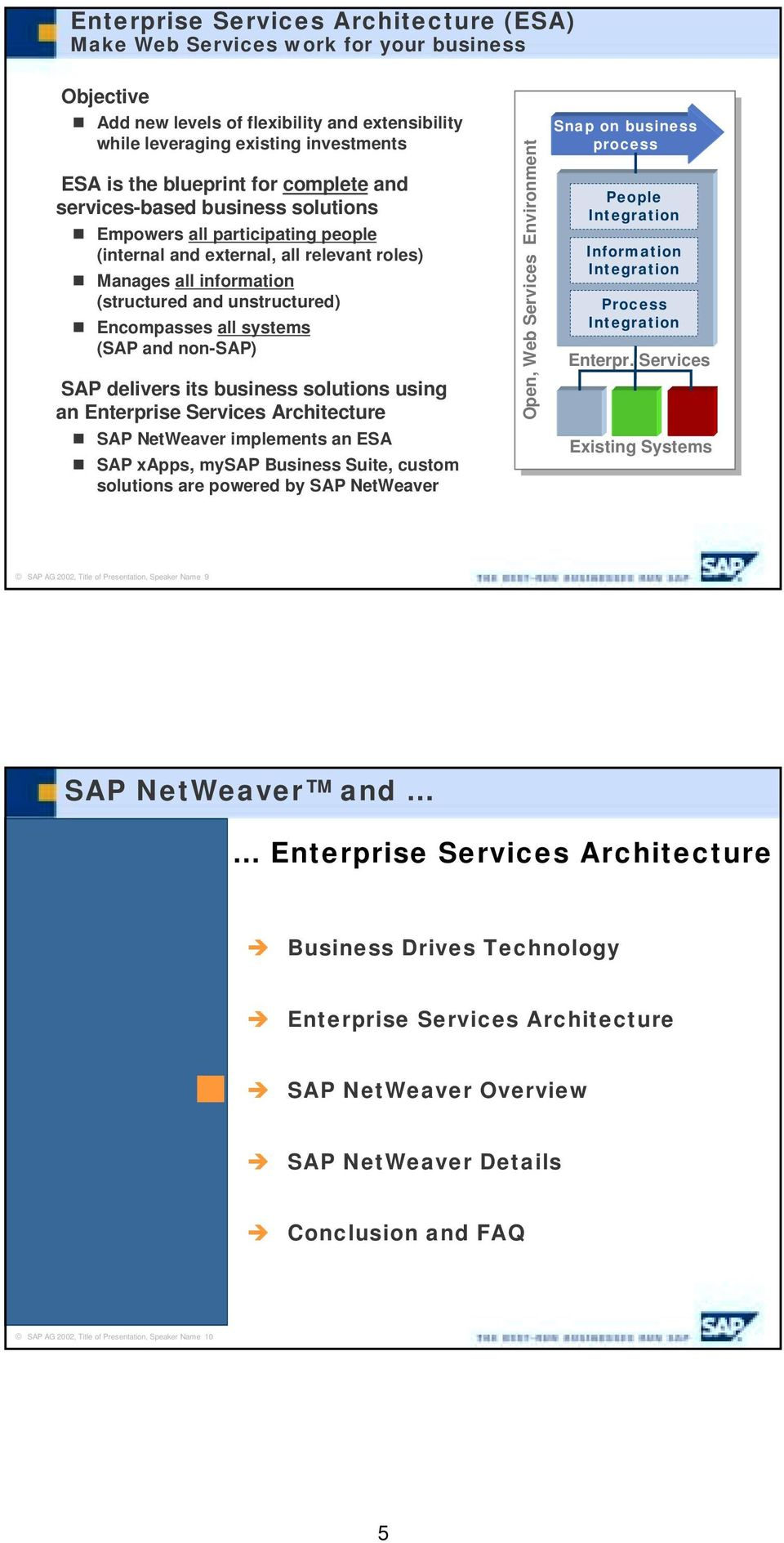 Encompasses all systems (SAP and non-sap) SAP delivers its business solutions using an Enterprise Services Architecture # SAP NetWeaver implements an ESA # SAP xapps, mysap Business Suite, custom