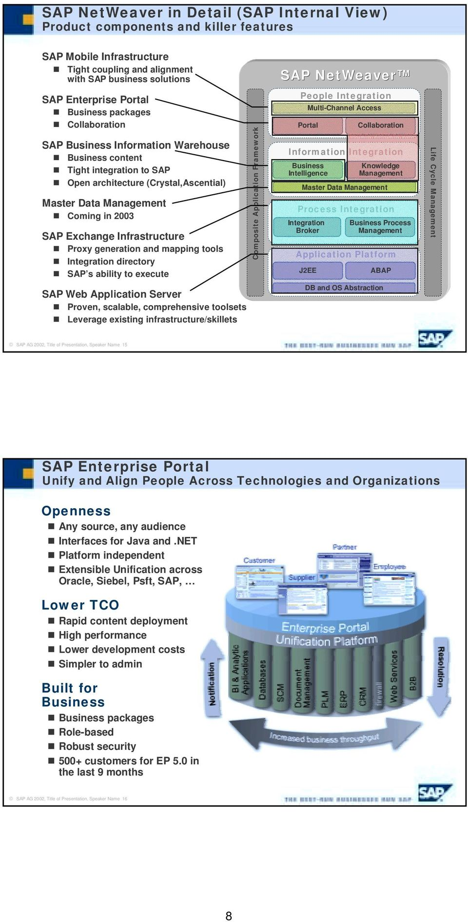 Exchange Infrastructure # Proxy generation and mapping tools # directory # SAP s ability to execute SAP Web Application Server # Proven, scalable, comprehensive toolsets # Leverage existing