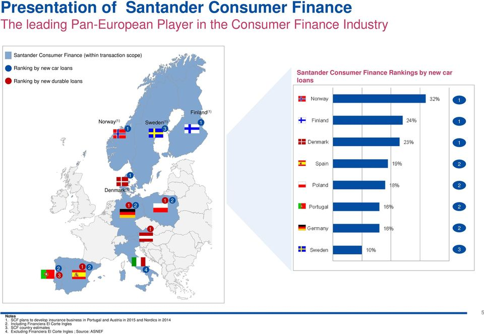 car loans Norway () Sweden () Finland() 3 Denmark () 3 4 3 Notes.